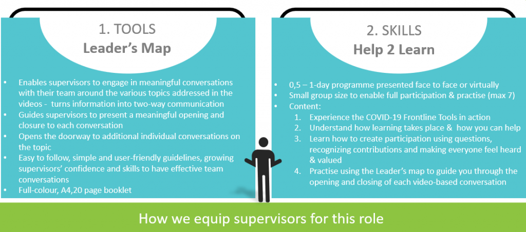 Help 2 Learn, Supervisor toolkits, COVID-19, frontline toolkits